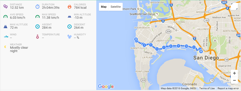How I reached 53k one day in San Diego | inKin blog