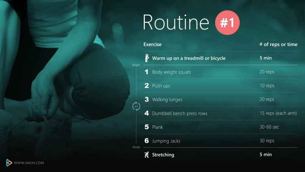 Circuit Training Routine on inKin Social Fitness Platform